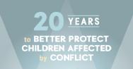 20 ans de travail pour protéger les enfants